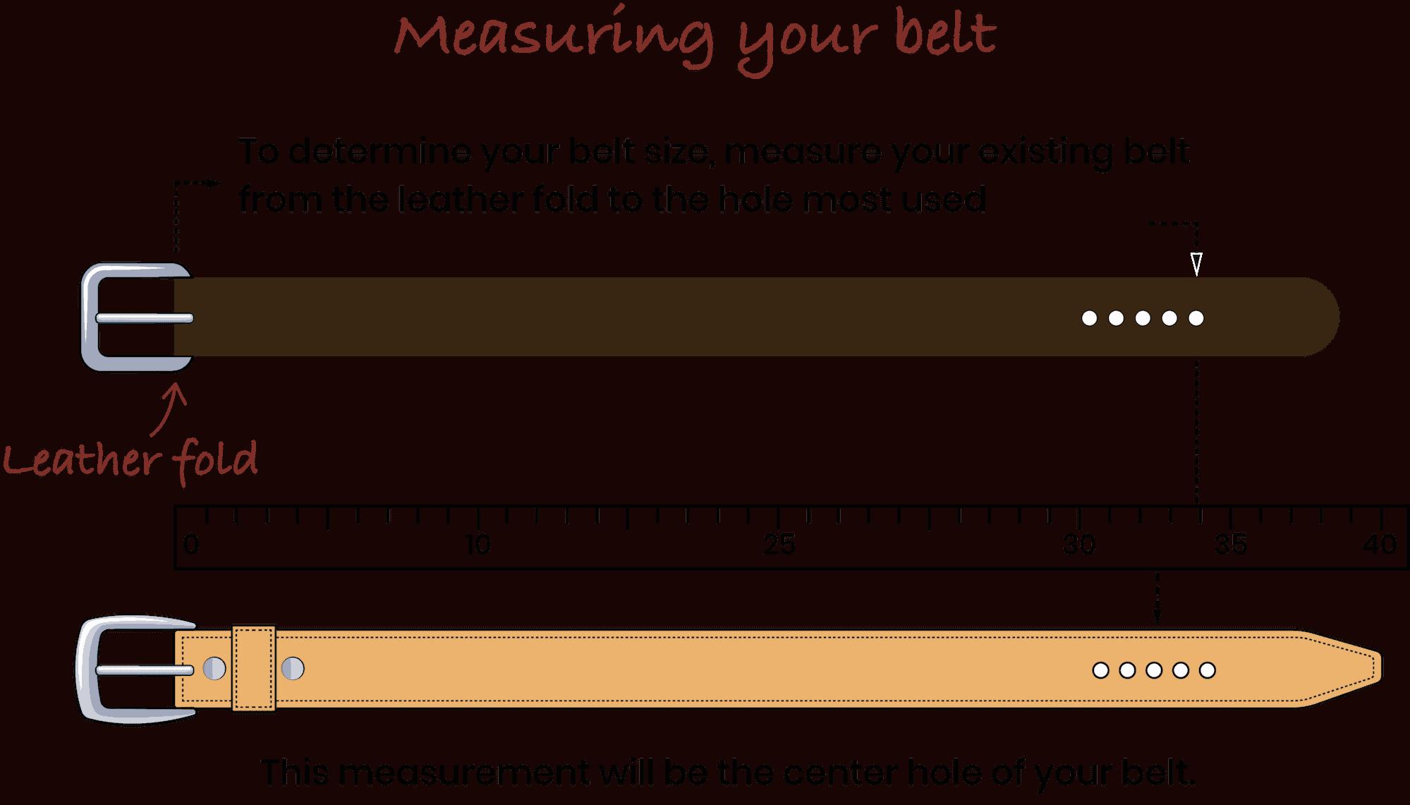 measure your belt diagram